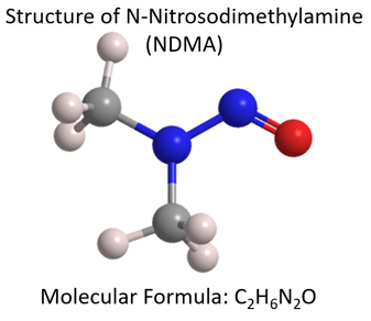 NDMA structure and molecular formula.